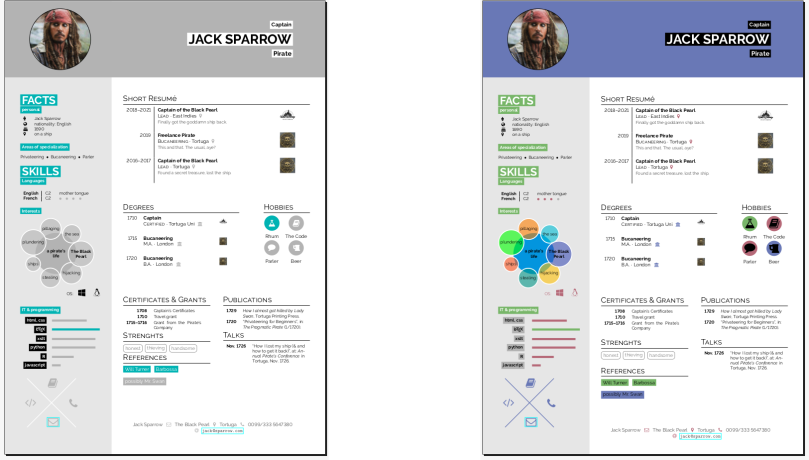 new cv template  all black hipster  u2013 latex ninja u0026 39 ing and the digital humanities